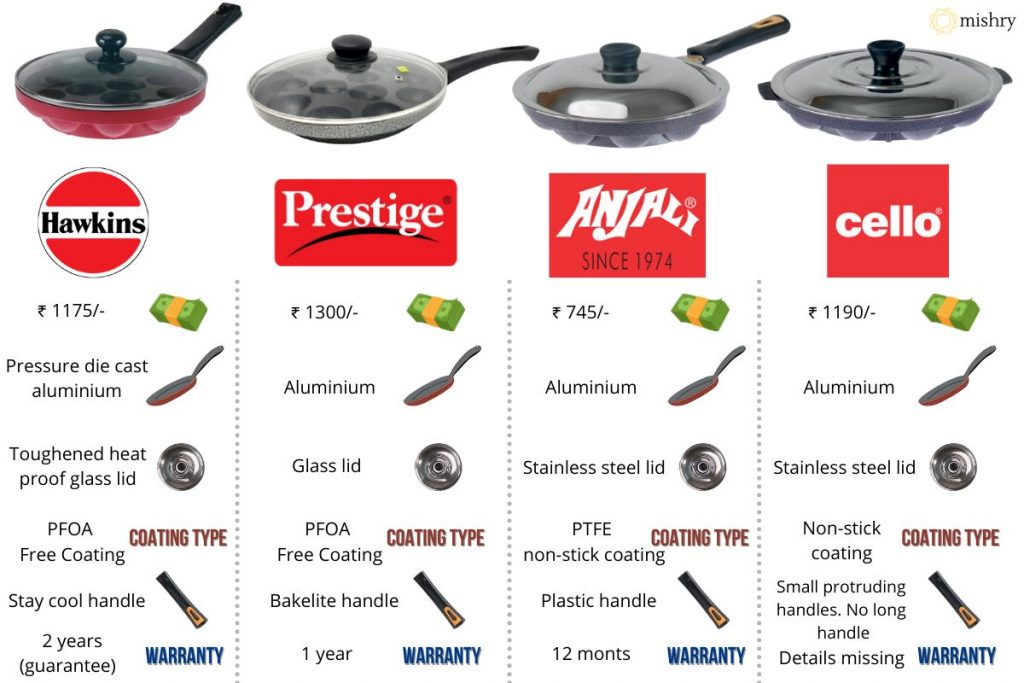 comparison-table-for-best-appe-pan-in-india